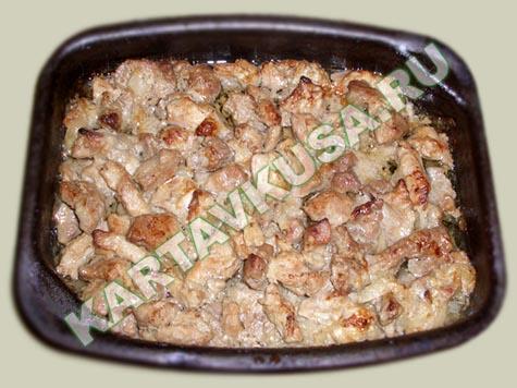 мясо на протвине рецепты